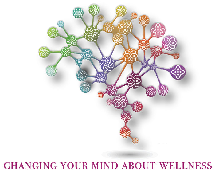 changing your mind about wellness