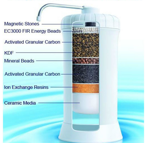 8 stage Alkaline Water Ionizer Filter with a Replacement Cartridge
