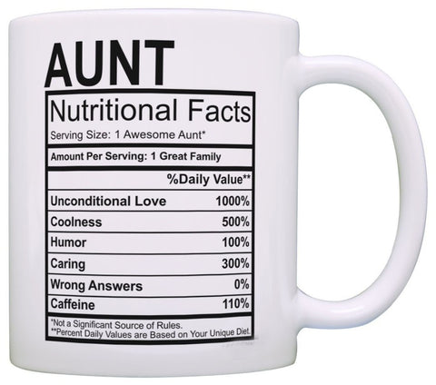 Aunt Nutritional Facts Label Coffee Mug