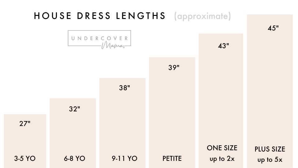 Undercover Mama House Dress Lengths