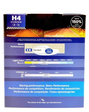Philips Racing Vision 150% Xtreme - H4 - Poland