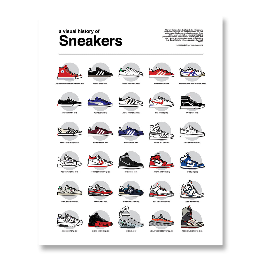 A Visual History of Sneakers Art Print