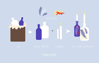 How to Reduce Waste in the Candle Making World