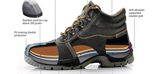 Safety Boots, Codes Explained