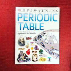 Periodic Table (Bk16)