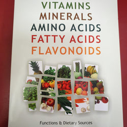 Vitamins, Minerals, Amino Acids, Fatty Acids, Flavonoids Booklet by Stefan Mager (Bkl14)