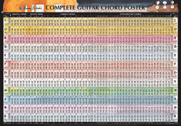 complete-guitar-chord-poster-roedy-black