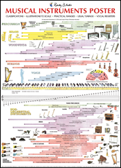 musical-instruments-poster-roedy-black-music