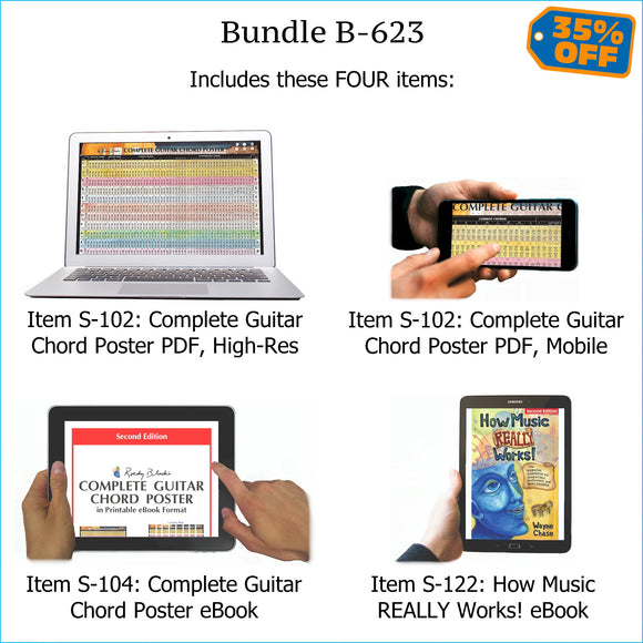 Bundle B-623: How Music REALLY Works! E-Book + Guitar Chords - E-Posters and Printable E-Book. FREE Download Protection.