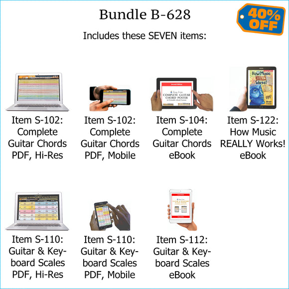 Bundle B-628: How Music REALLY Works!, E-Book + Guitar Chords and Scales - E-Posters and Printable E-Books. FREE Download Protection.