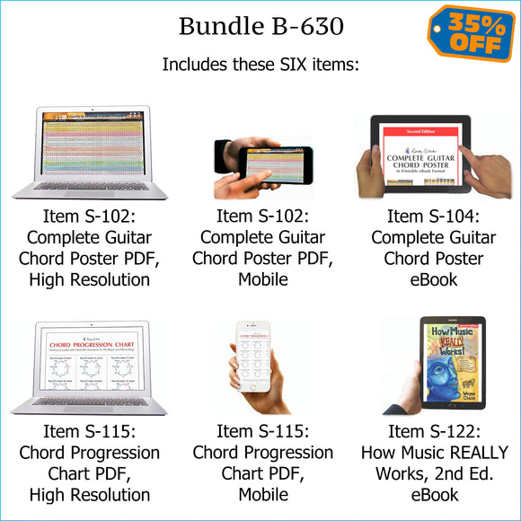 Bundle B-630: How Music REALLY Works! E-Book + Guitar Chords, Chord Progressions - E-Posters and Printable E-Book. FREE Download Protection.