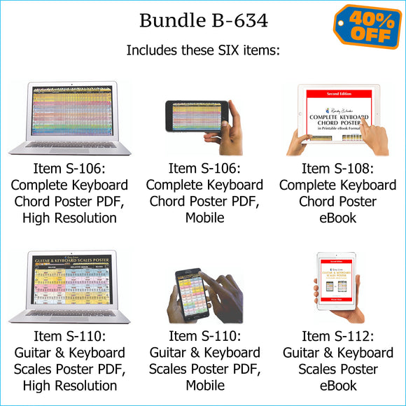 Bundle B-634: Complete Keyboard Chords, Scales - E-Posters and Printable E-Books. FREE Download Protection.