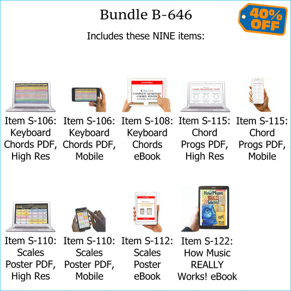 Bundle B-646: How Music REALLY Works! E-Book + Keyboard Chords, Chord Progressions, Scales - E-Posters and Printable E-Books. FREE Download Protection.