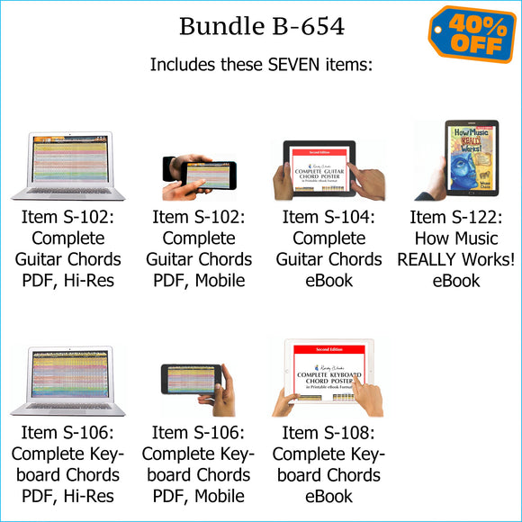 Bundle B-654: How Music REALLY Works! E-Book + Complete Guitar Chords, Complete Keyboard Chords - E-Posters and Printable E-Books. FREE Download Protection.