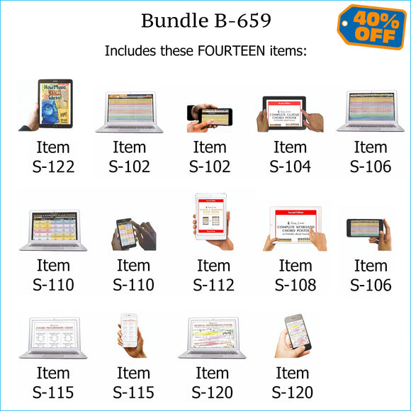 Bundle B-659: How Music Really Works E-book, Plus ALL Roedy Black E-Posters and Printable E-Books. FREE Download Protection.