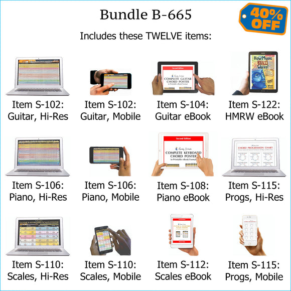 Bundle B-665: How Music REALLY Works! E-Book + Complete Guitar Chords, Complete Keyboard Chords, Scales, Chord Progressions - E-Posters and Printable E-Books. FREE Download Protection.