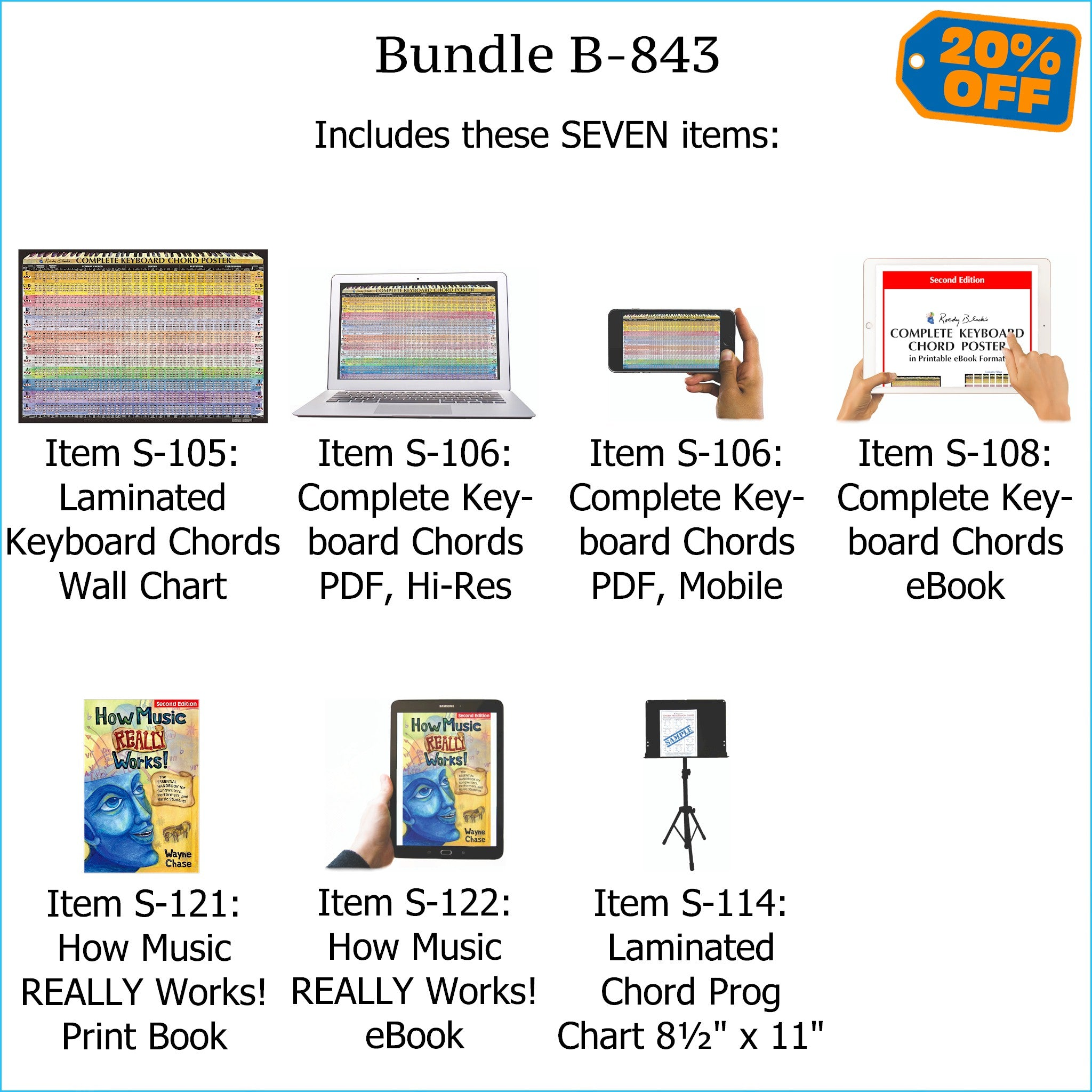 Bundle B-843: How Music REALLY Works! Print Book + E-Book, E-Poster and Printable E-Book - Keyboard Chords, Chord Progressions. FREE SHIPPING – USA & Canada.