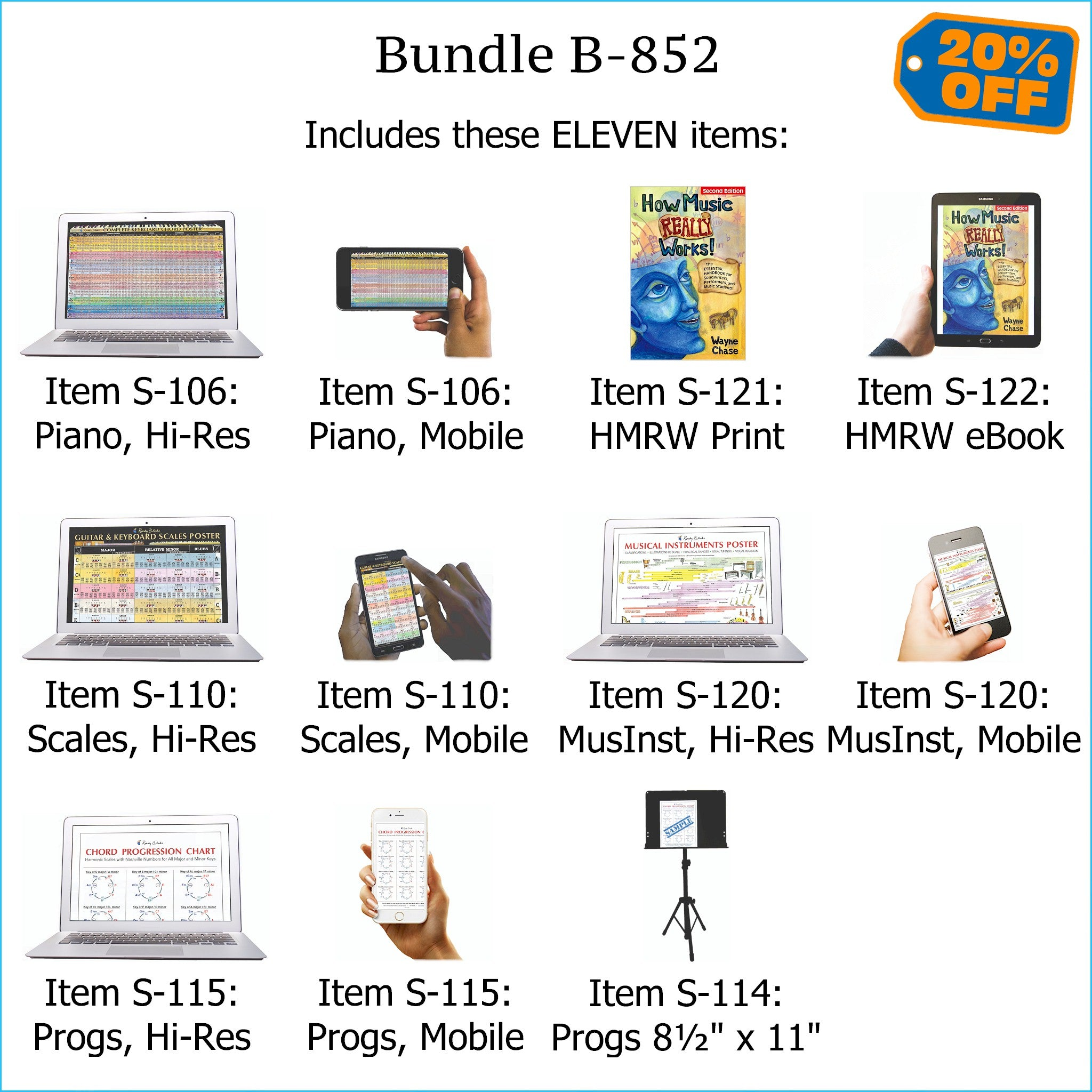 Bundle B-852: How Music REALLY Works! Print Book + E-Book, E-Posters and Printable E-Books - Keyboard Chords, Scales, Chord Progressions. FREE SHIPPING – USA & Canada.
