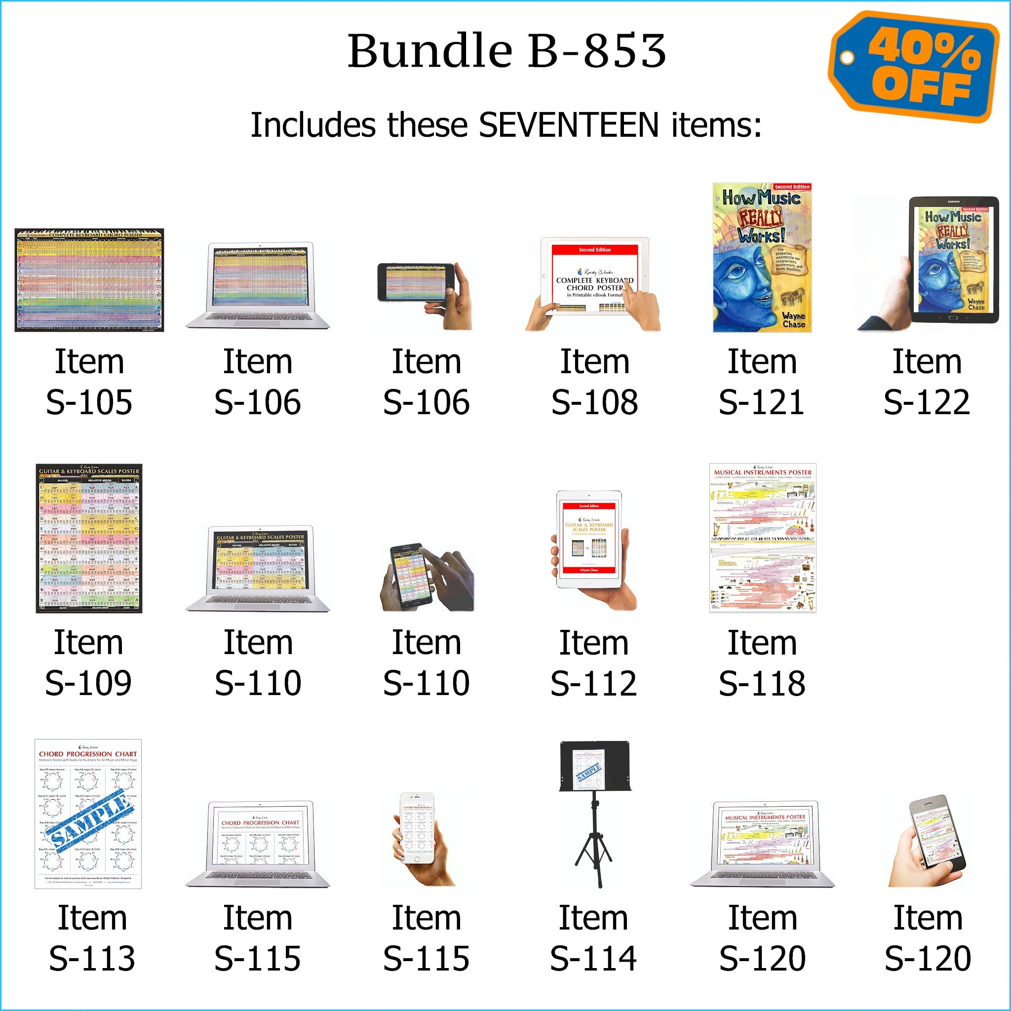 Bundle B-853: How Music REALLY Works! Print Book + E-Book, Laminated Wall Posters, E-Posters and Printable E-Books - Keyboard Chords, Scales, Chord Progressions. FREE SHIPPING – USA & Canada.