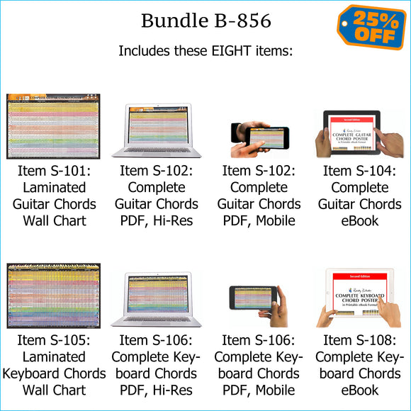 Bundle B-856: Laminated Wall Posters, E-Posters, E-Books - Complete Guitar Chords, Complete Keyboard Chords. FREE SHIPPING – USA & Canada.