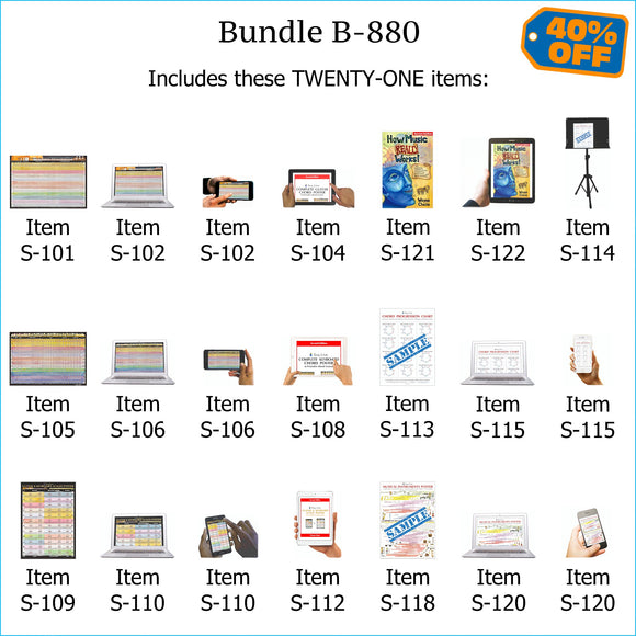 Bundle B-880: Entire Roedy Black Library - How Music Really Works, Print and Digital, and all E-Posters, Charts, and E-Books, Laminated Prints and Digital E-Books. FREE SHIPPING – USA & Canada.