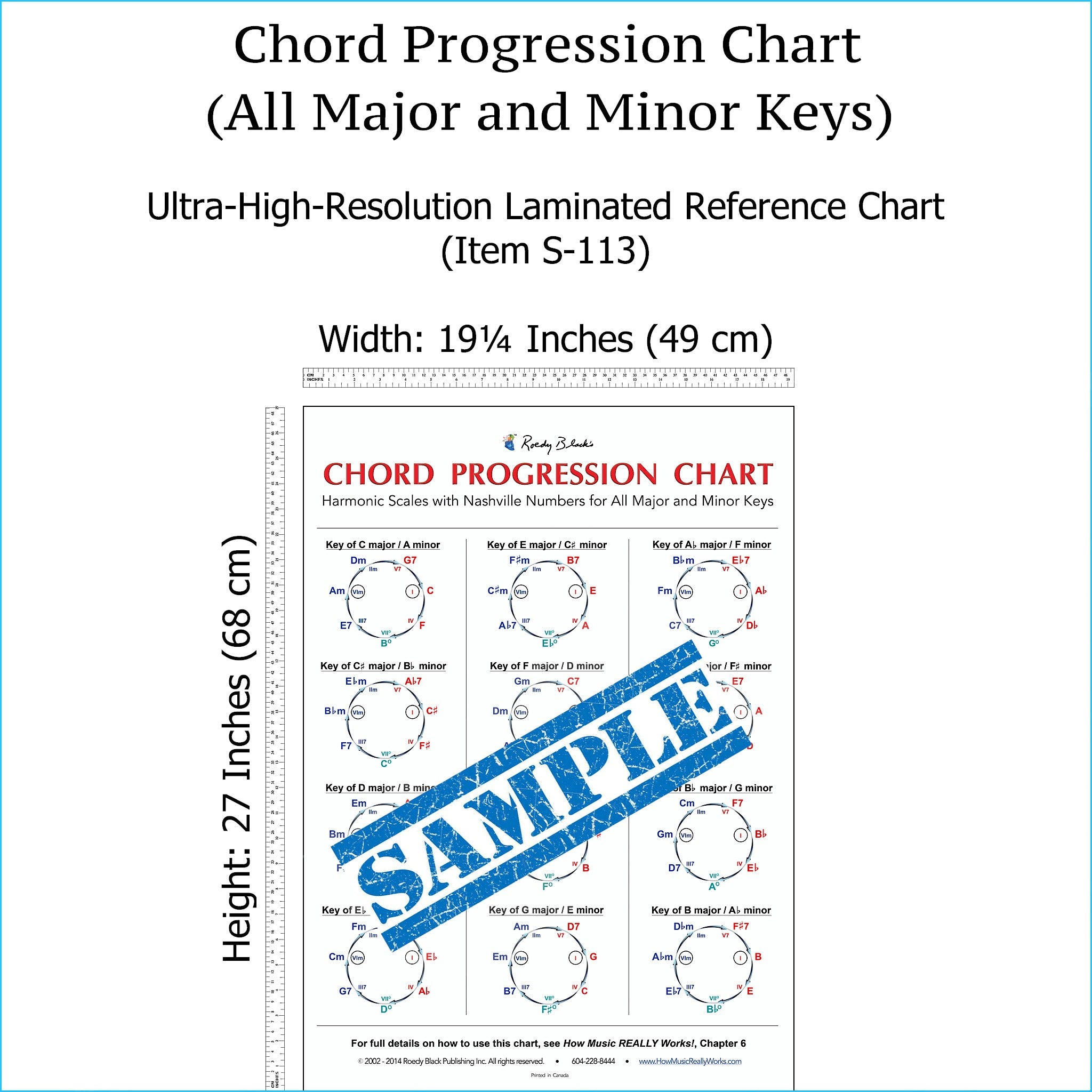 Full view of chord progression chart.