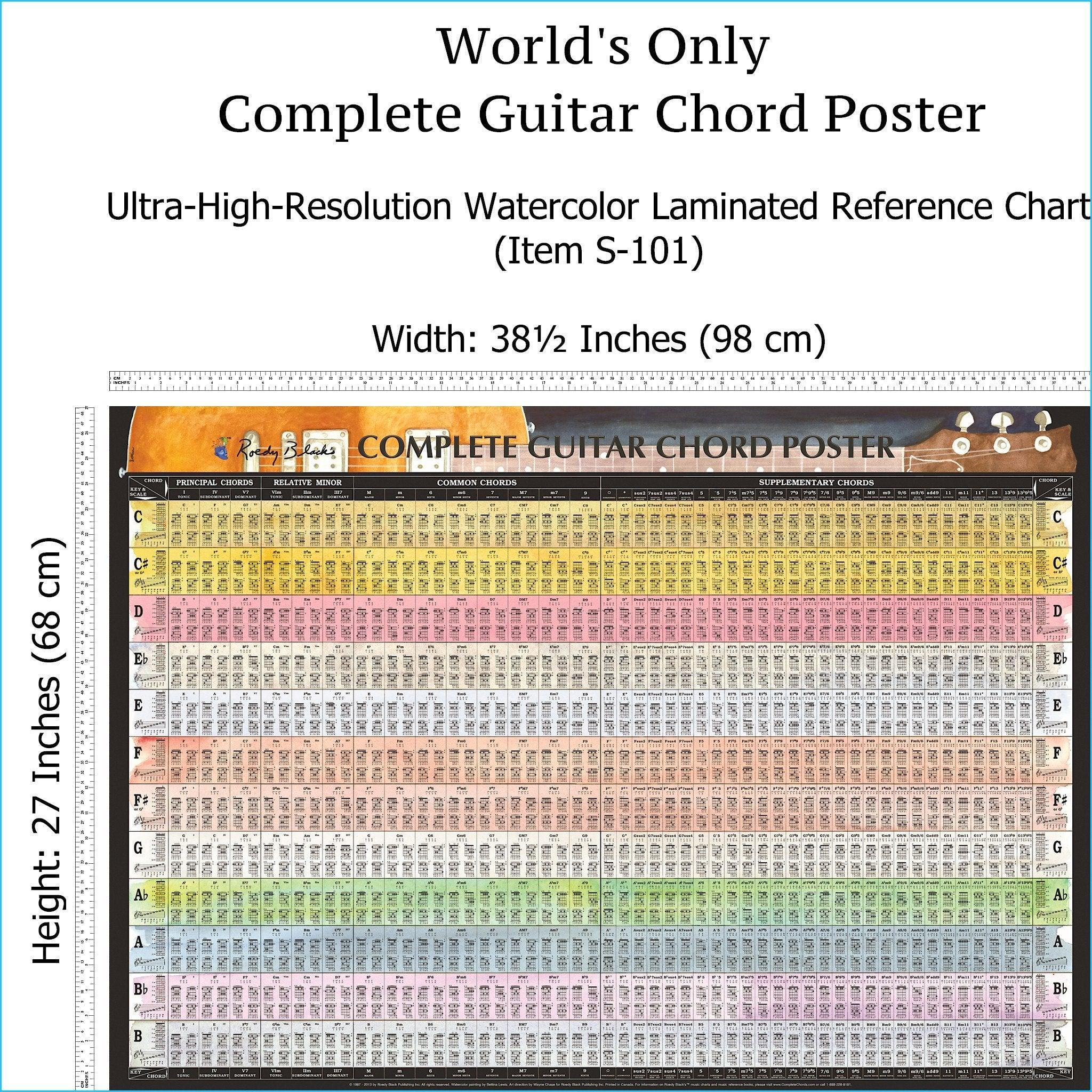22 inch x 34 inch Guitar Chord Diagrams Poster