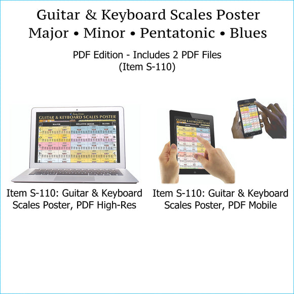 Views of guitar scales and piano scales pdf chart on phone, tablet and laptop.