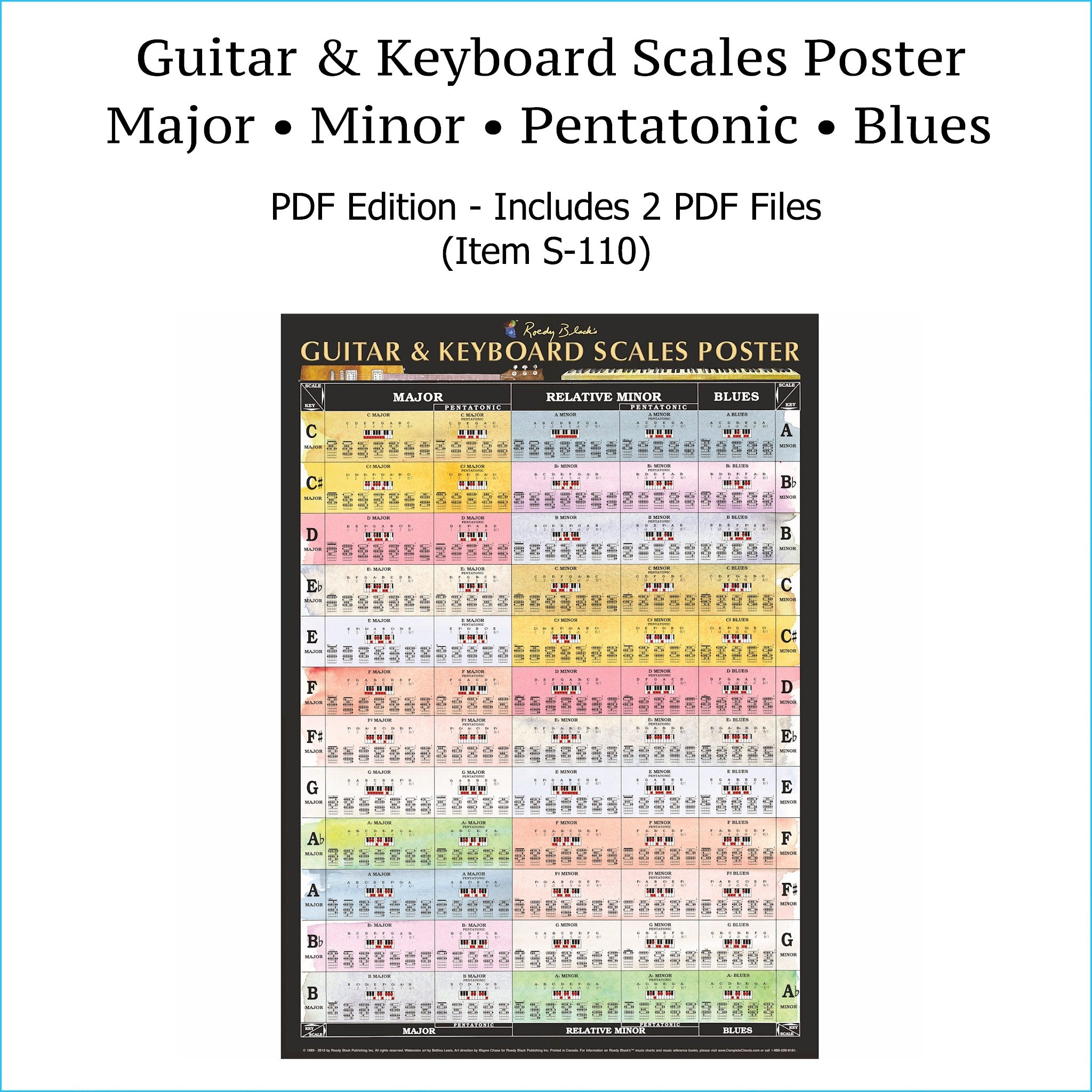 graphic about Printable Guitar Chords Chart Pdf identify Merchandise S-110 (PDF): \