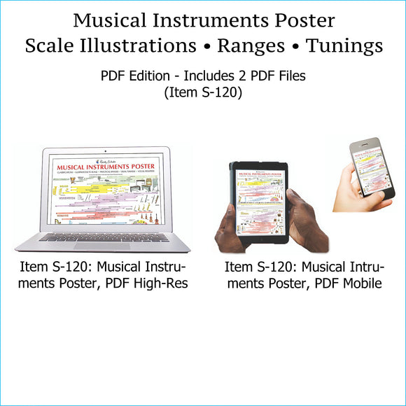 Views of musical instruments poster pdf on phone, tablet and laptop.