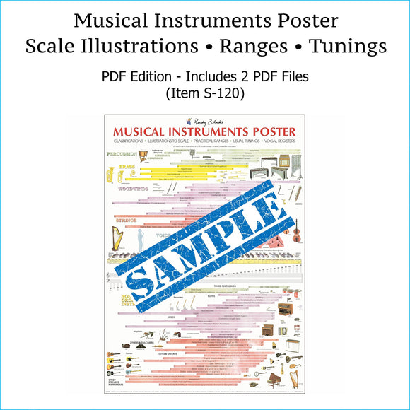 Full view of musical instruments poster pdf.