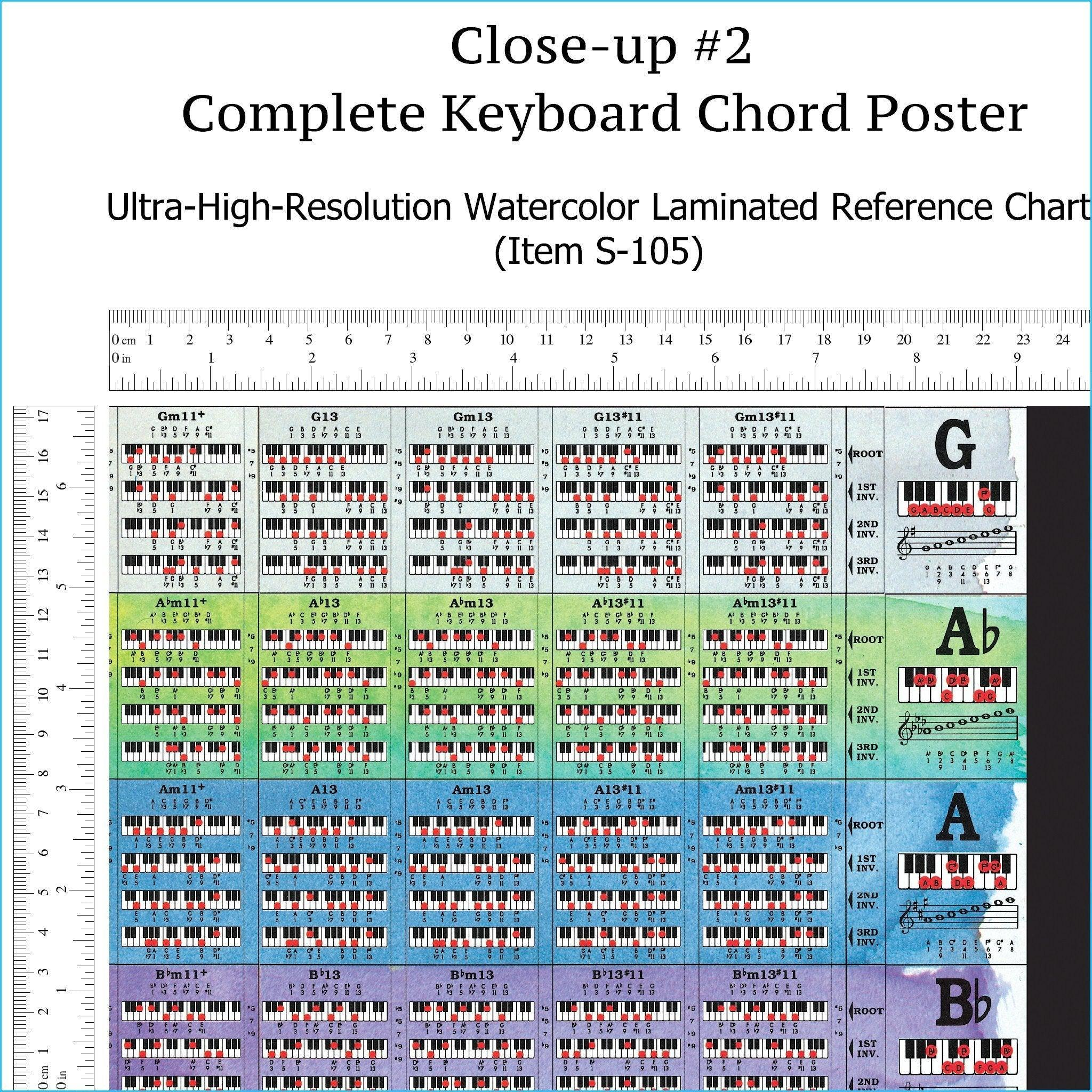 graphic relating to Piano Chords Chart Printable identified as Detailed Piano Chord Chart - Laminated Reference Wall Chart