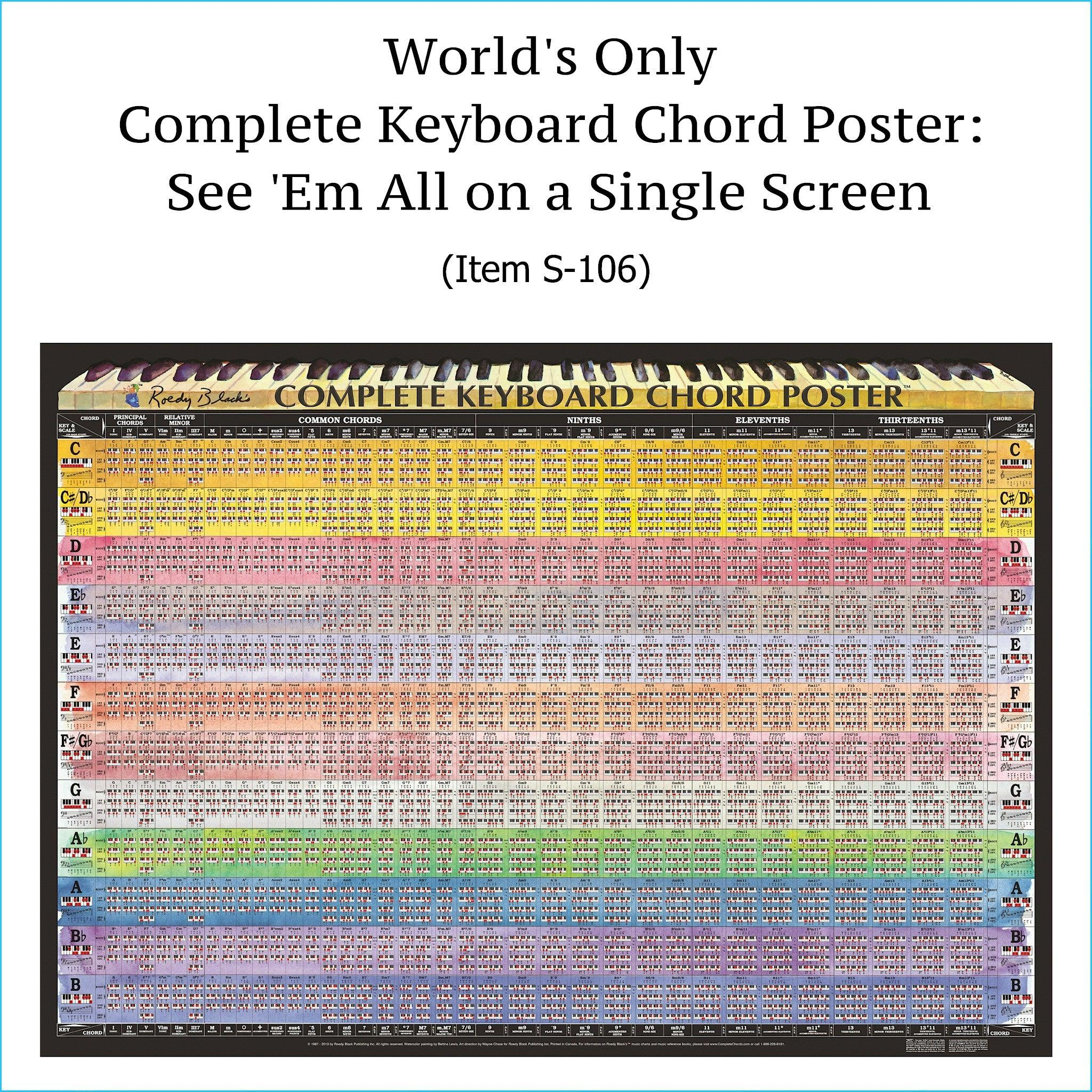 Item S-106: Enjoy Easy Access to EVERY Keyboard/Piano Chord on a SINGLE  Screen or Wall Poster! Our PRINTABLE