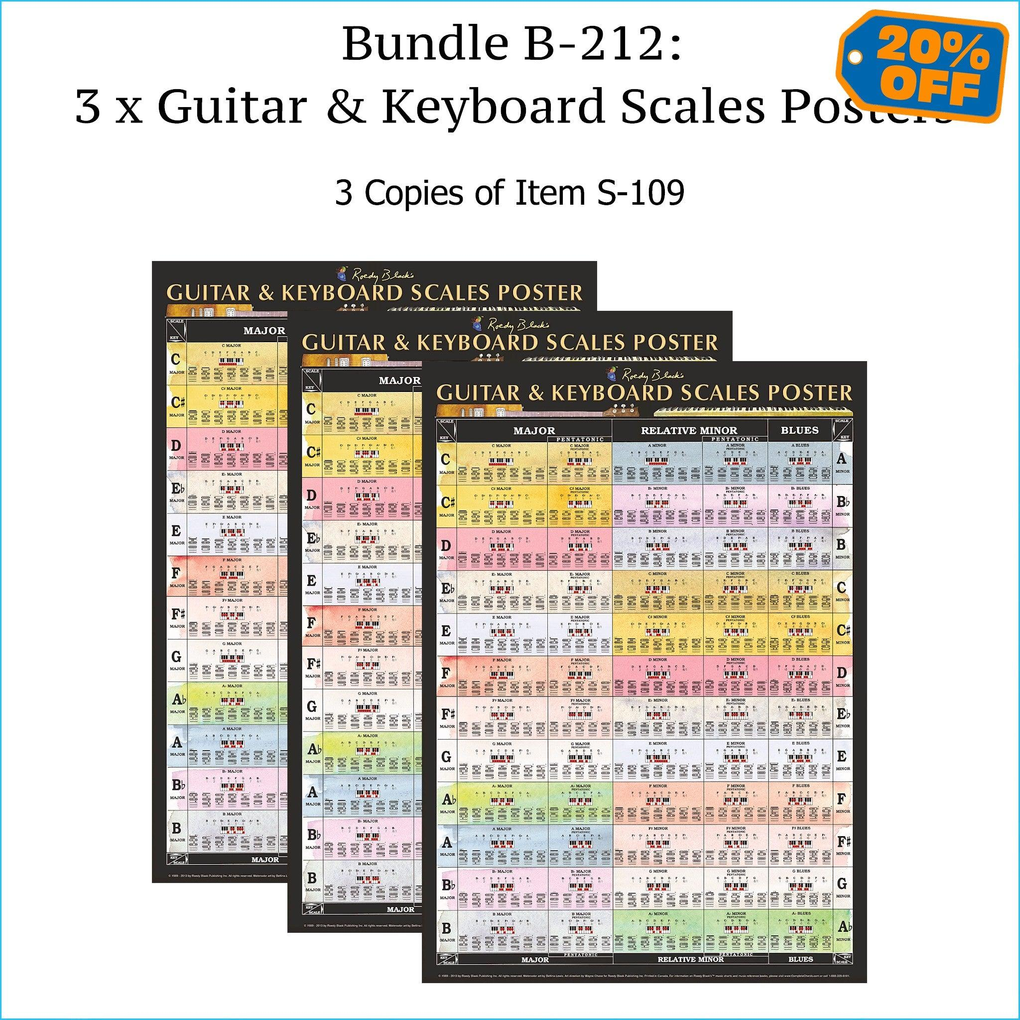 Three guitar scales and piano scales charts.