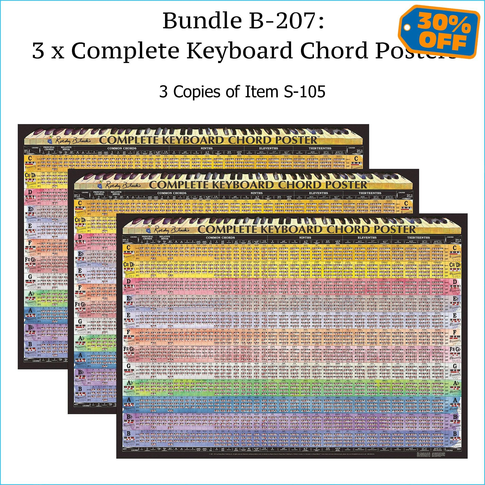 "Bundle B-207 (THREE Items): ""Complete Keyboard Chord Poster"", 3 Copies. World's ONLY Wall Poster of Every Piano / Keyboard Chord. It's Laminated. FREE SHIPPING – USA & Canada."