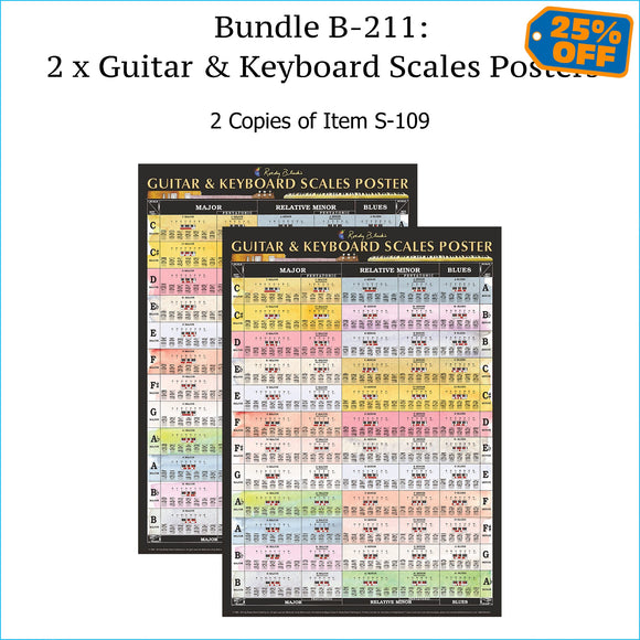 Two guitar scales and piano scales charts.