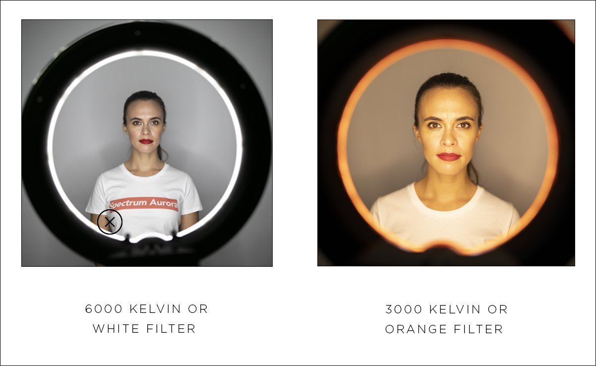 getting the perfect picture of your makeup with a ring light with stand