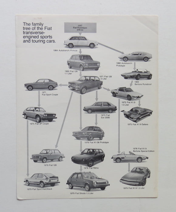 1979 Fiat Car Family Tree Brochure X1/9 Strada 128 Ritmo 3P