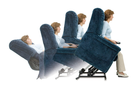 Medical Recliners & Lift Chairs