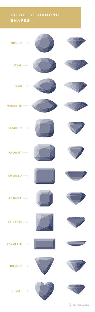 Guide to Diamond Shapes by Corey Egan