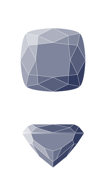 Cushion Diamond Shape Diagram