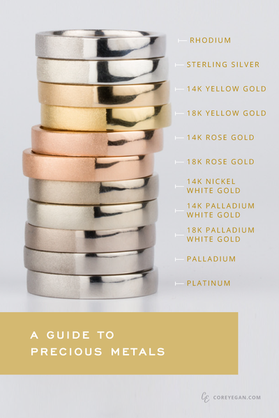 Precious Metals Comparison | 14k Yellow Gold - 18K Yellow Gold - 14K Rose Gold - 18k Rose Gold - 14K Nickel White Gold - 14k Palladium White Gold - 18k Palladium White Gold - Palladium - Platinum | By Corey Egan