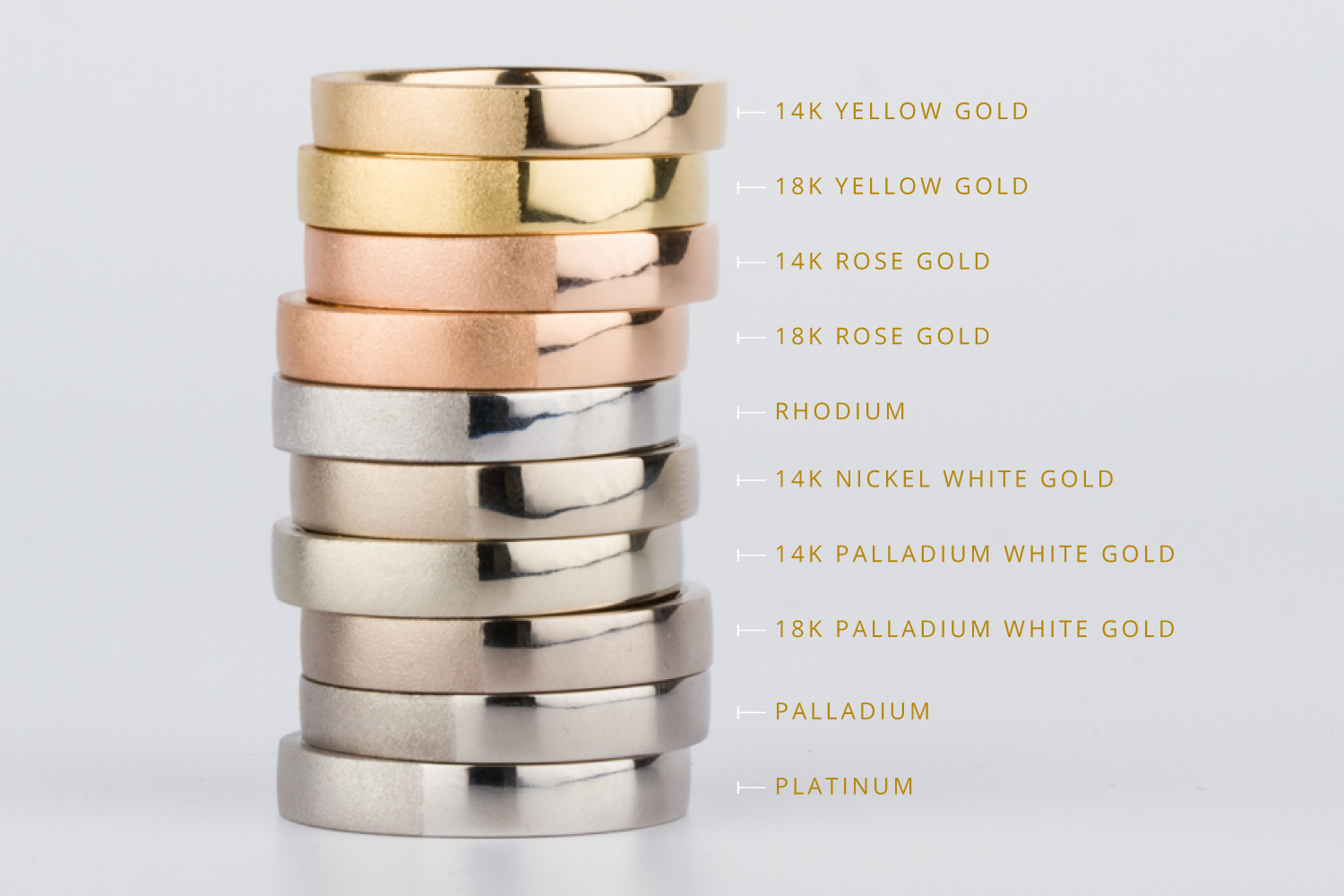 Precious metals comparison corey egan for What metal is best for jewelry