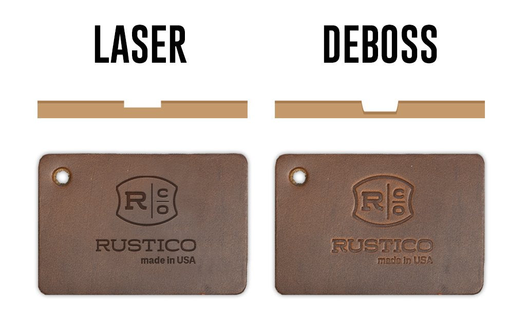 Rustico submit artwork files leather