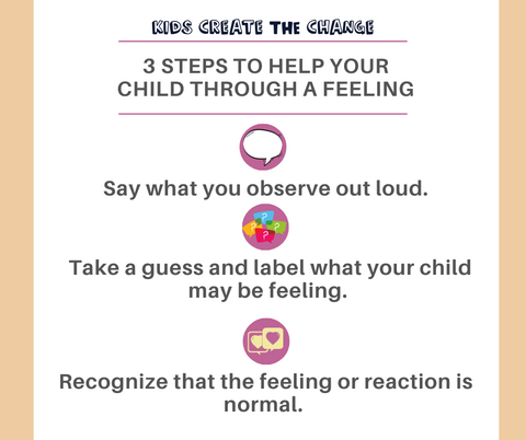 Helping a child to label and understand their feelings while building their emotional intelligence