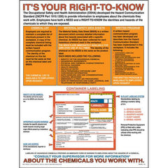 JJ Keller HMIS® III Right-to-Know Poster