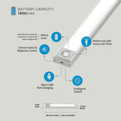 Rechargeable 10 inch Motion-Activated LED Under Cabinet Lighting – 3-Level Dimmer, 4 Modes, 5000K