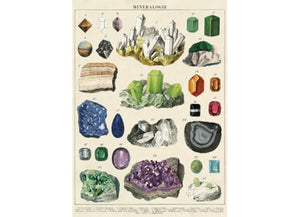 Vintage Style Poster Mineralogie