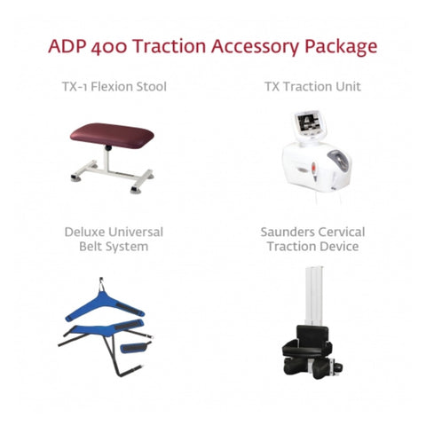 Chattanooga ADP 400, TTFT, TTET Traction Accessory Packages