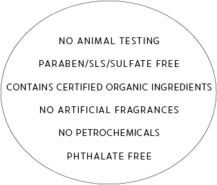 Badge Reads: no animal testing, paraben/sls/sulfate free, contains certified organic ingredients, no atificial fragrances, no petrochemicals, phthalate free